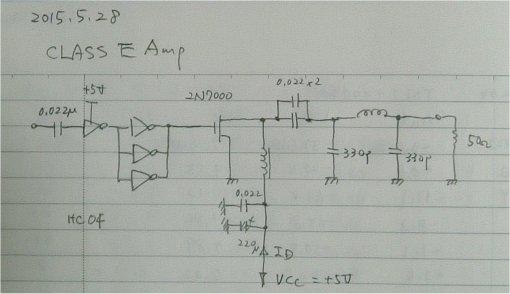 Classe_amp