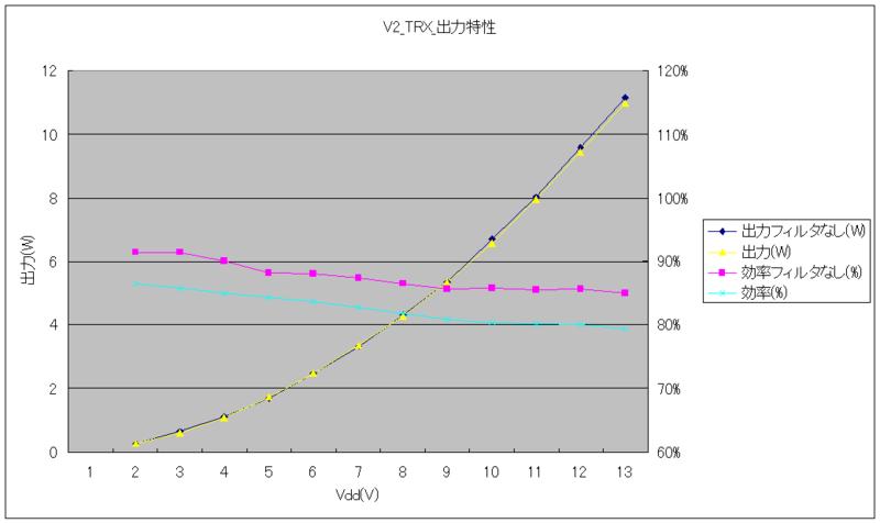 V2_trx
