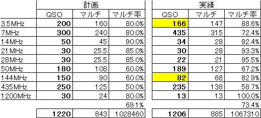 2017_acag_plan_2