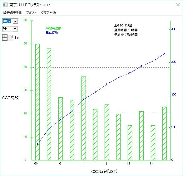 2017_tokyo_uhf_rate
