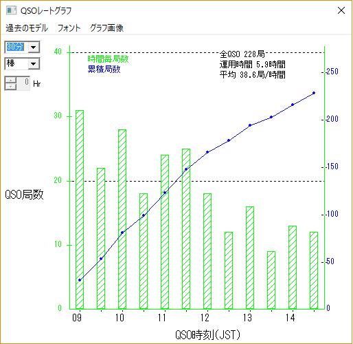 2018_saitama_rate1