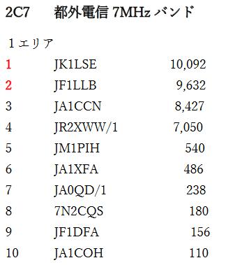 2018_tk_cw_result
