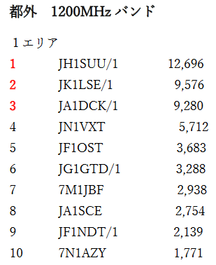 2018_tk_uhf_result