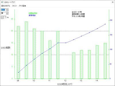2019_tokyo_rate