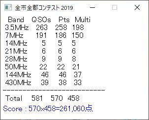 2019acag_point